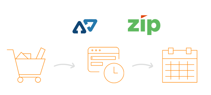 zippay and afterpay services